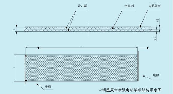 湖北多重增强钢塑复合压力管