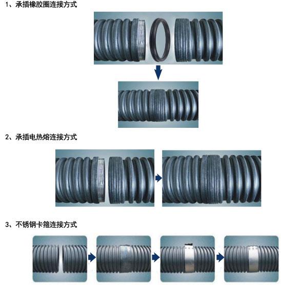 湖北鋼塑複合管